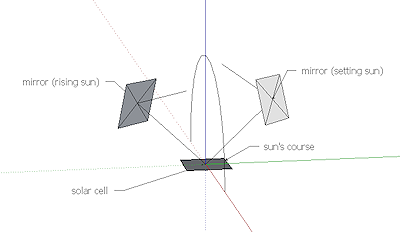 solarmirror2